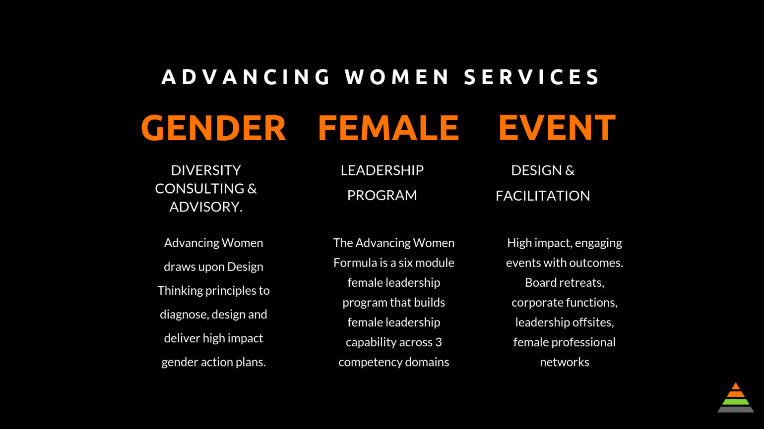 advancing women pitch deck 2019